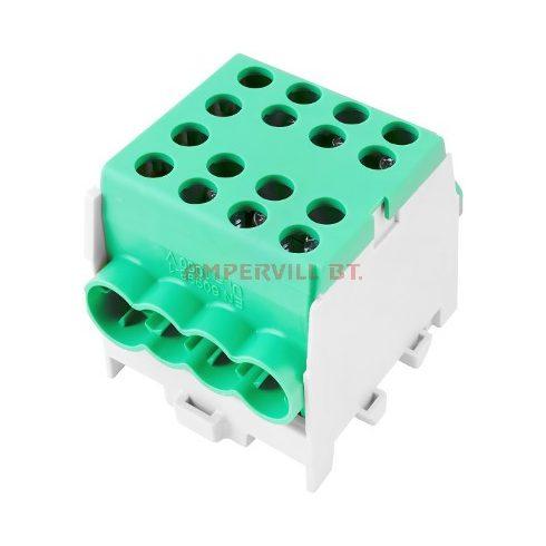 Pollmann HLAK 35-1/6P Zöld 2080185